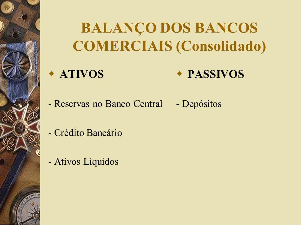 BALANÇO DOS BANCOS COMERCIAIS (Consolidado)