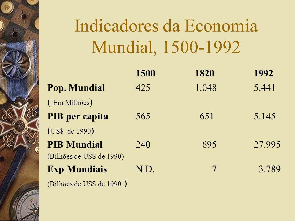 Indicadores da Economia Mundial, 1500-1992