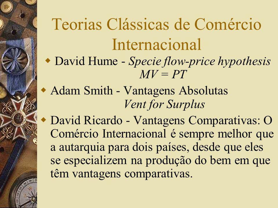 Teorias Clássicas de Comércio Internacional