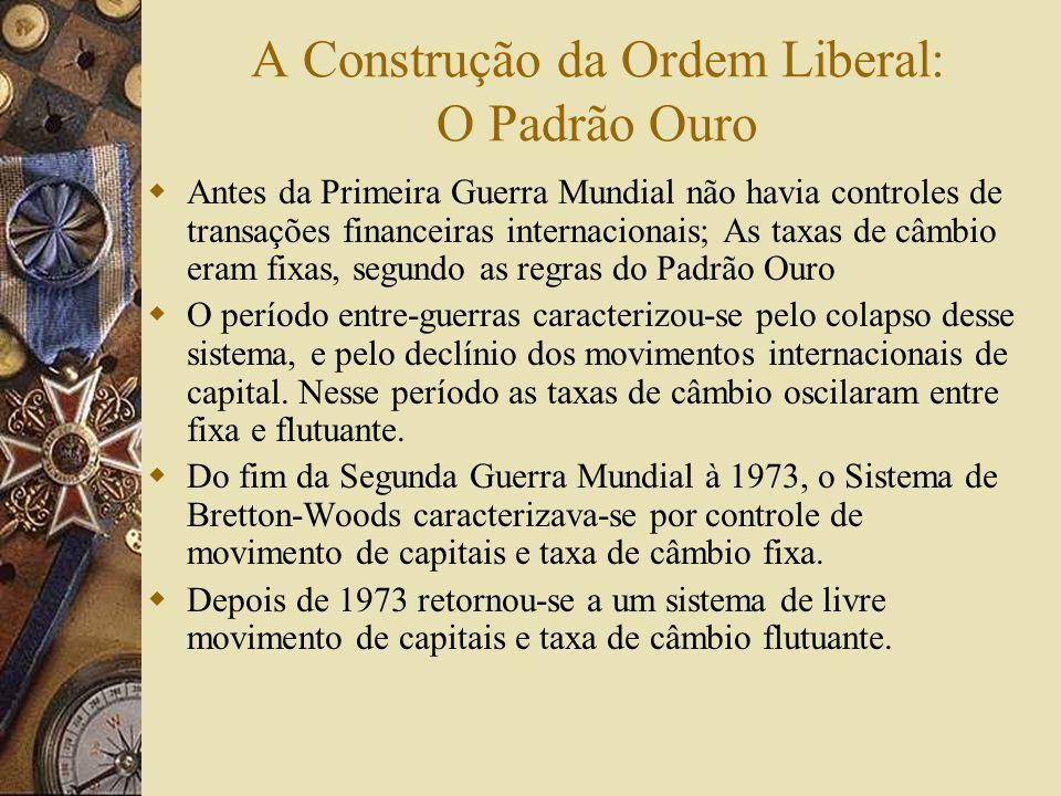 A Construção da Ordem Liberal: O Padrão Ouro