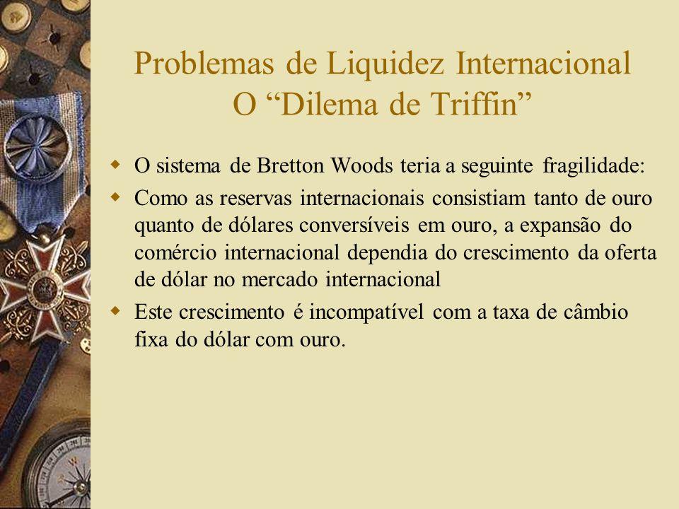 Problemas de Liquidez Internacional O Dilema de Triffin