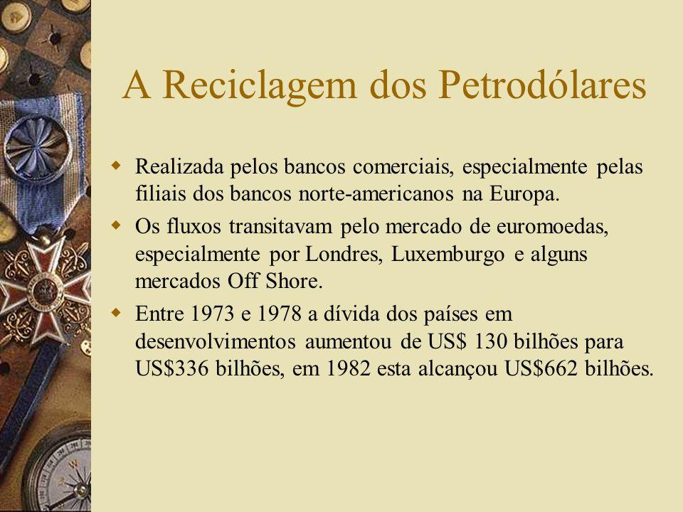 A Reciclagem dos Petrodólares