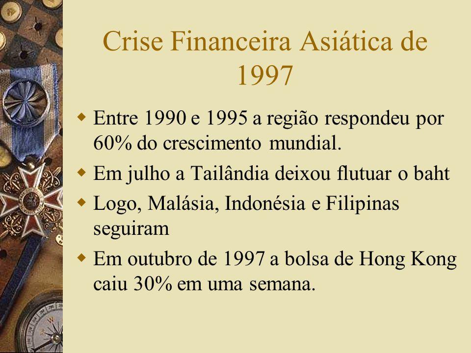 Crise Financeira Asiática de 1997