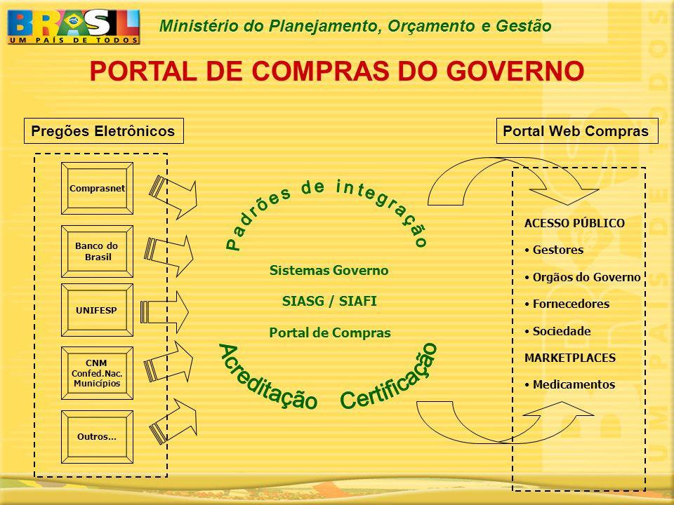 PORTAL DE COMPRAS DO GOVERNO