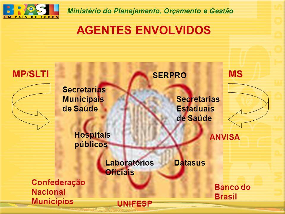 AGENTES ENVOLVIDOS MP/SLTI MS SERPRO Secretarias Municipais de Saúde