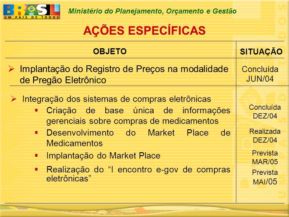 AÇÕES ESPECÍFICAS OBJETO