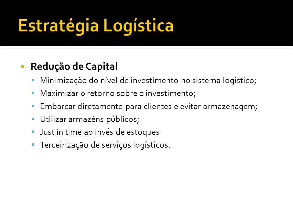 Estratégia Logística Redução de Capital