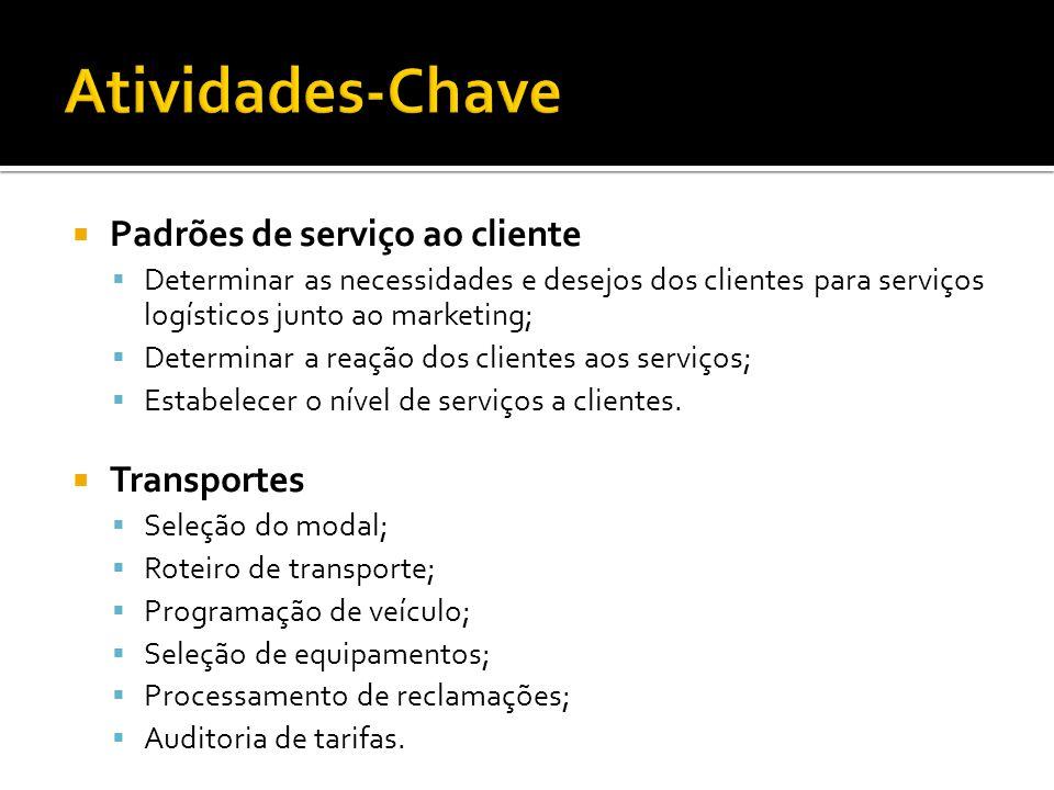 Atividades-Chave Padrões de serviço ao cliente Transportes