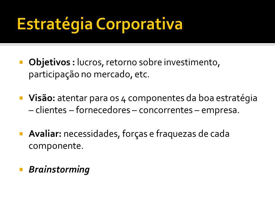 Estratégia Corporativa