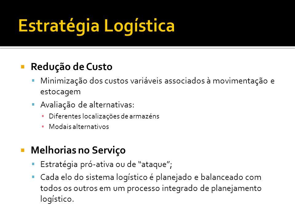 Estratégia Logística Redução de Custo Melhorias no Serviço
