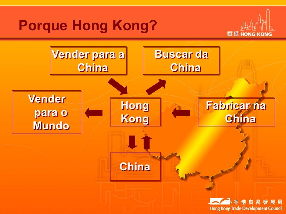 Porque Hong Kong Vender para a China Buscar da China