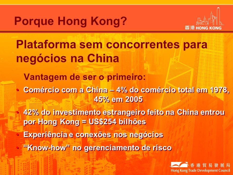 Plataforma sem concorrentes para negócios na China