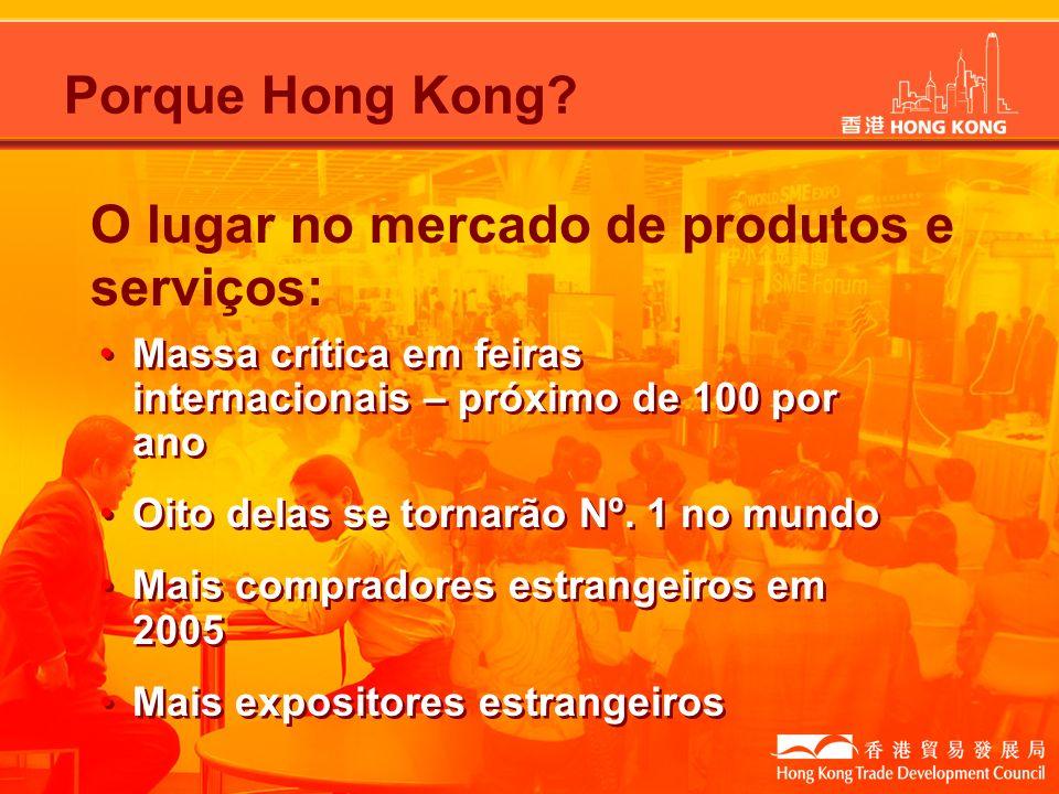 O lugar no mercado de produtos e serviços: