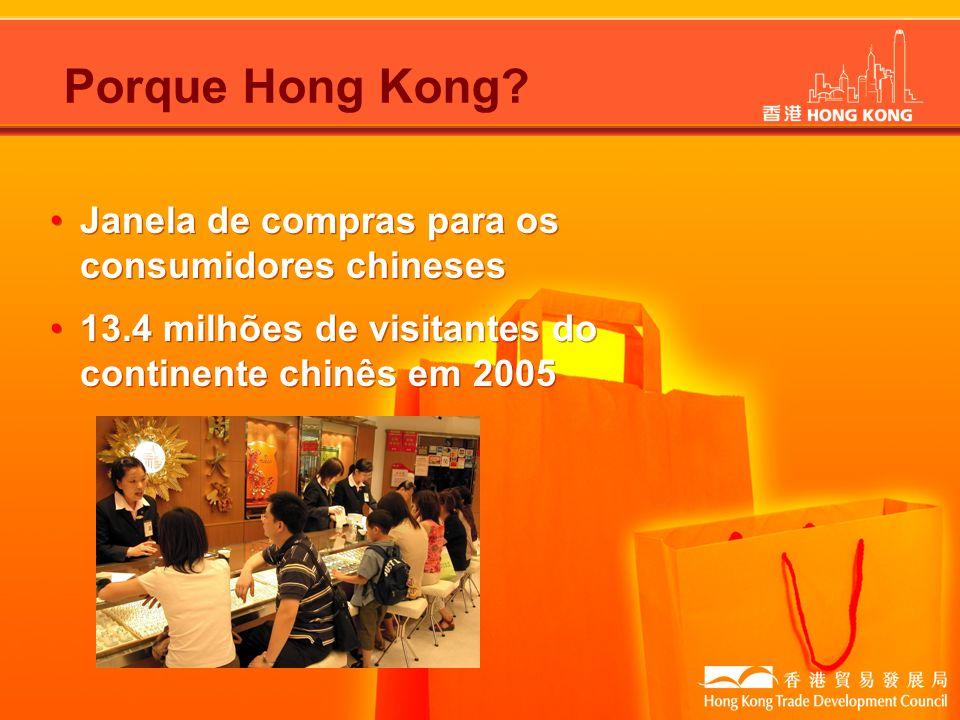Porque Hong Kong Janela de compras para os consumidores chineses