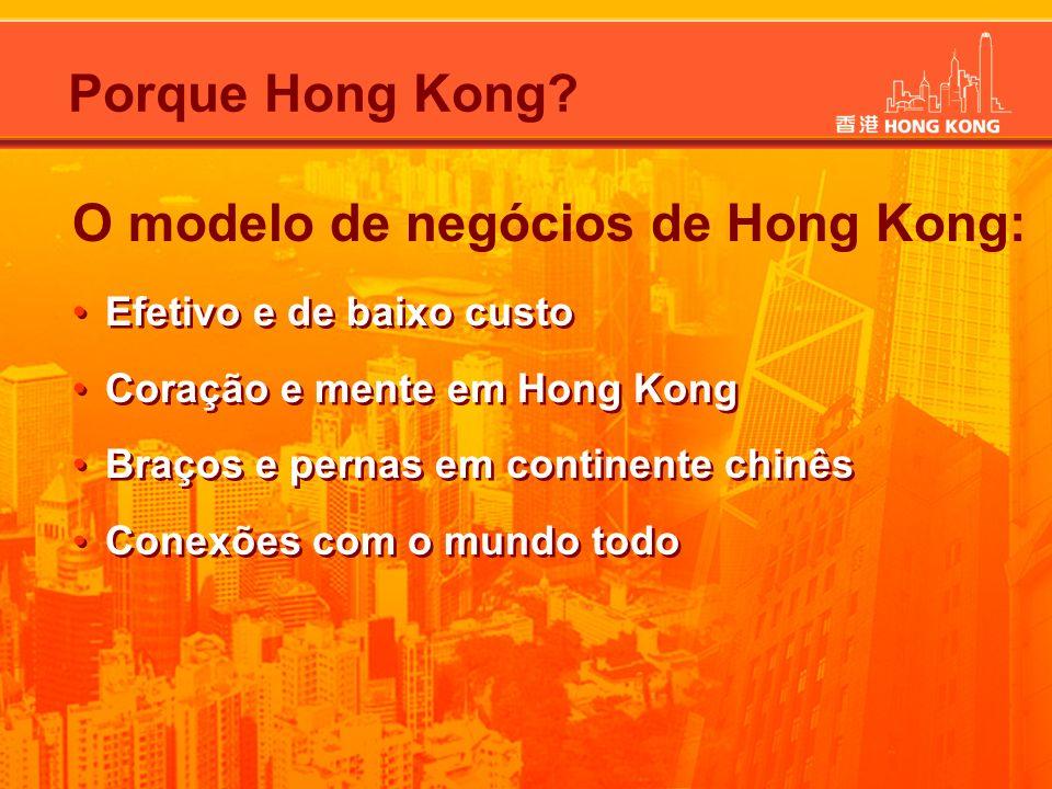 O modelo de negócios de Hong Kong: