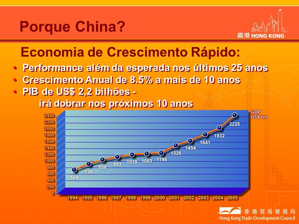 Porque China Economia de Crescimento Rápido: