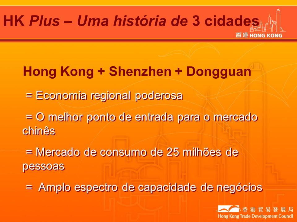 HK Plus – Uma história de 3 cidades