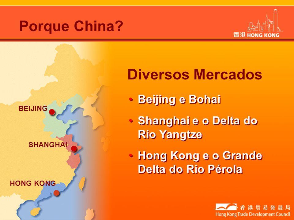 Porque China Diversos Mercados Beijing e Bohai