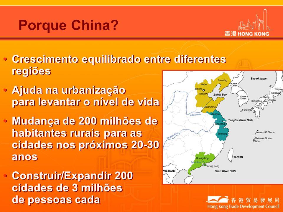 Porque China Crescimento equilibrado entre diferentes regiões