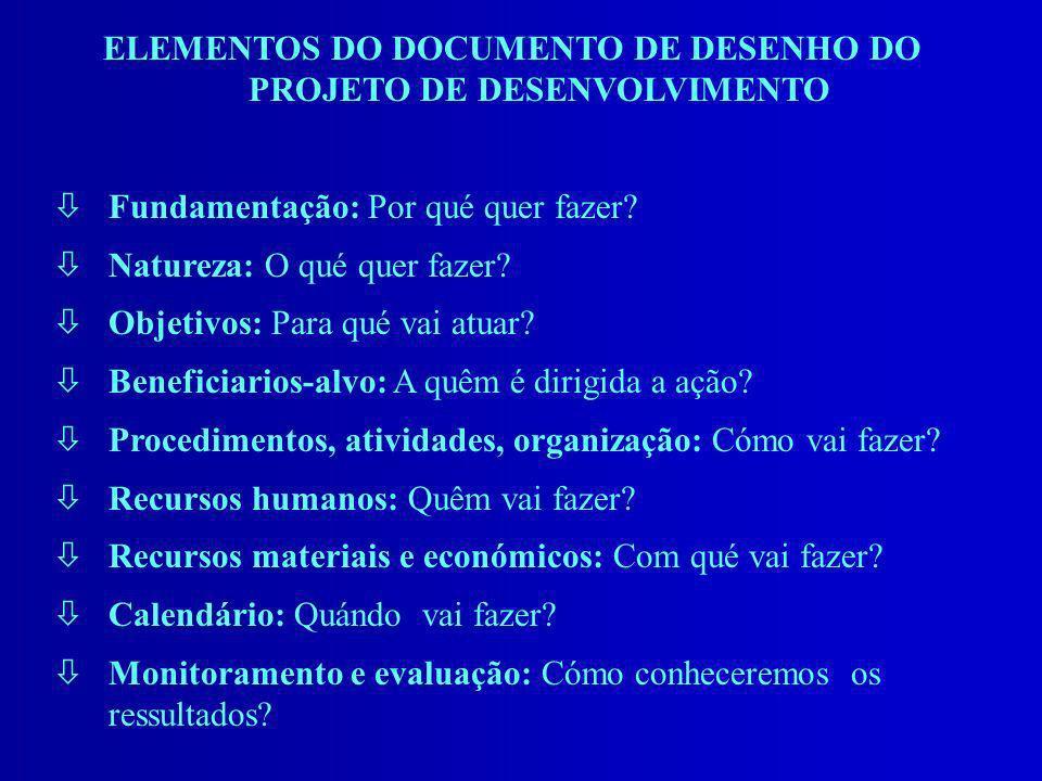 ELEMENTOS DO DOCUMENTO DE DESENHO DO PROJETO DE DESENVOLVIMENTO