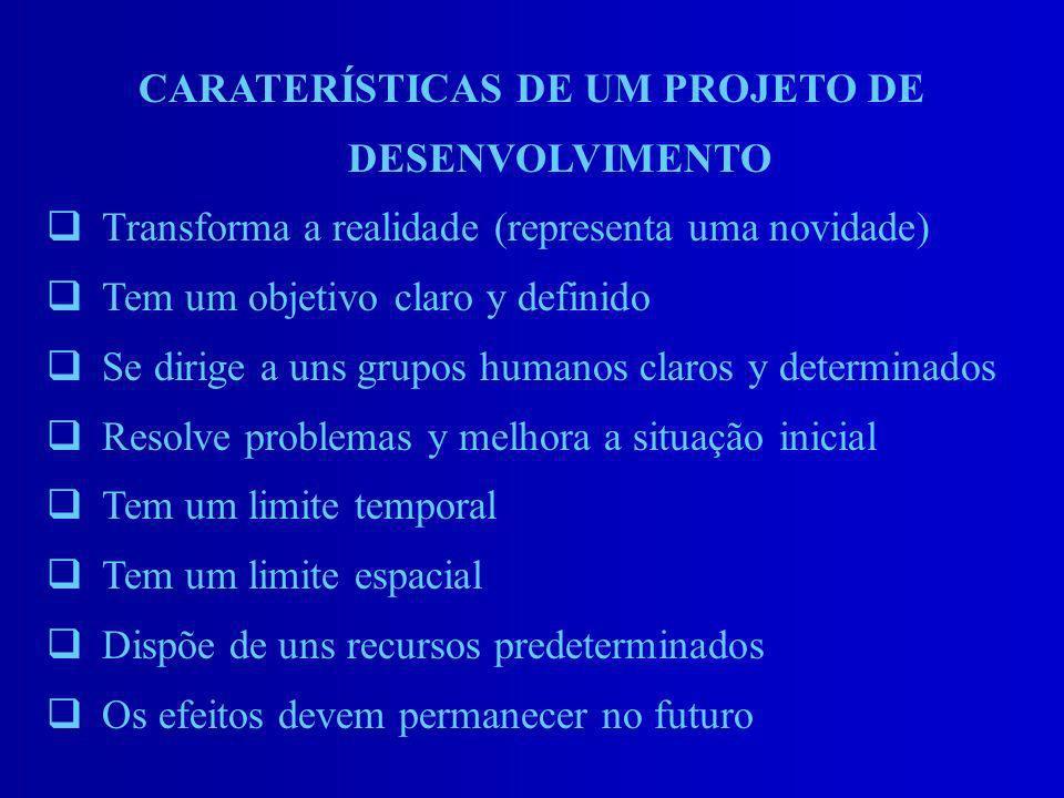 CARATERÍSTICAS DE UM PROJETO DE DESENVOLVIMENTO