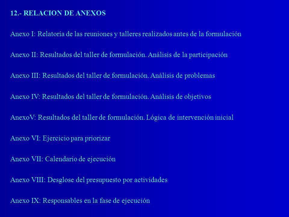 12.- RELACION DE ANEXOS Anexo I: Relatoría de las reuniones y talleres realizados antes de la formulación.