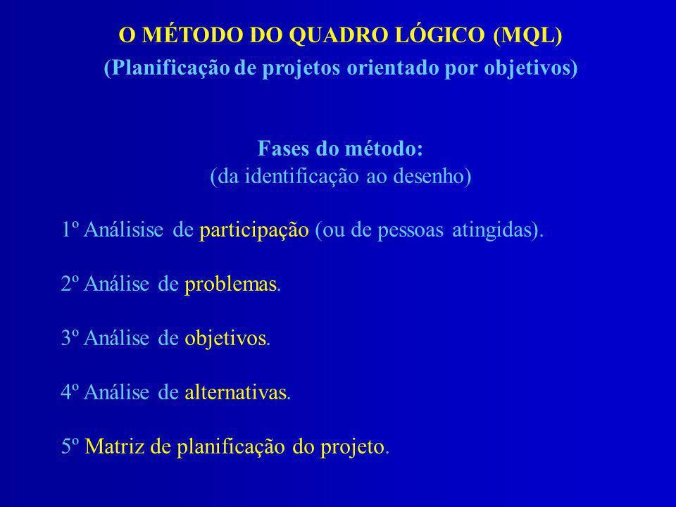 O MÉTODO DO QUADRO LÓGICO (MQL)