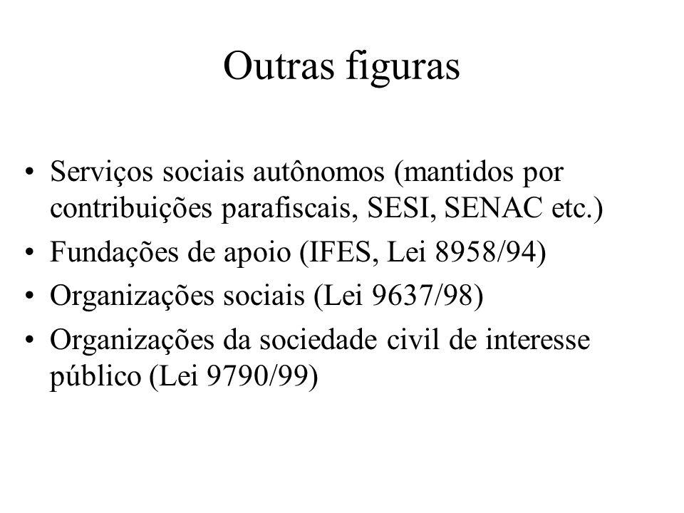 Outras figuras Serviços sociais autônomos (mantidos por contribuições parafiscais, SESI, SENAC etc.)