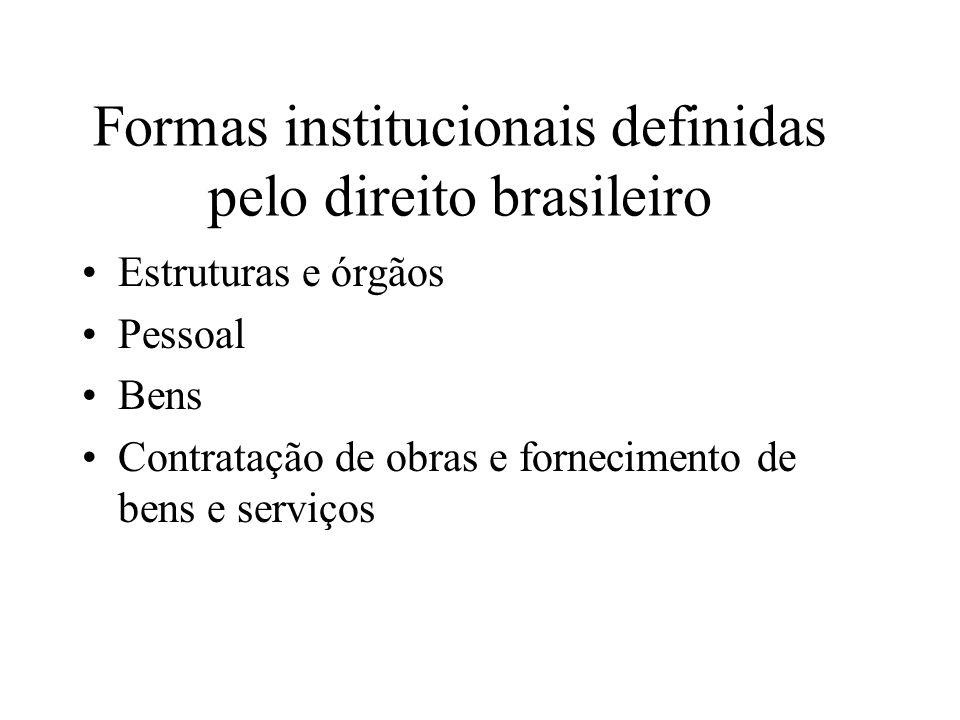 Formas institucionais definidas pelo direito brasileiro
