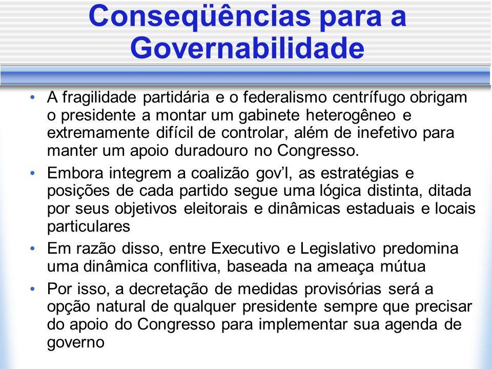Conseqüências para a Governabilidade