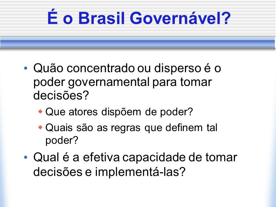 É o Brasil Governável Quão concentrado ou disperso é o poder governamental para tomar decisões Que atores dispõem de poder