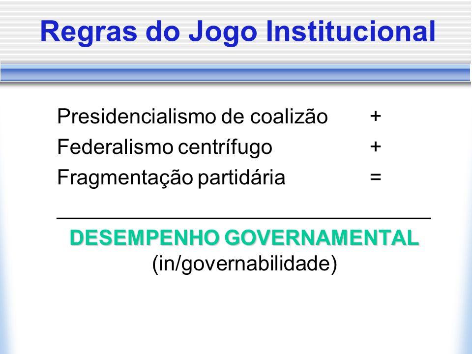 Regras do Jogo Institucional