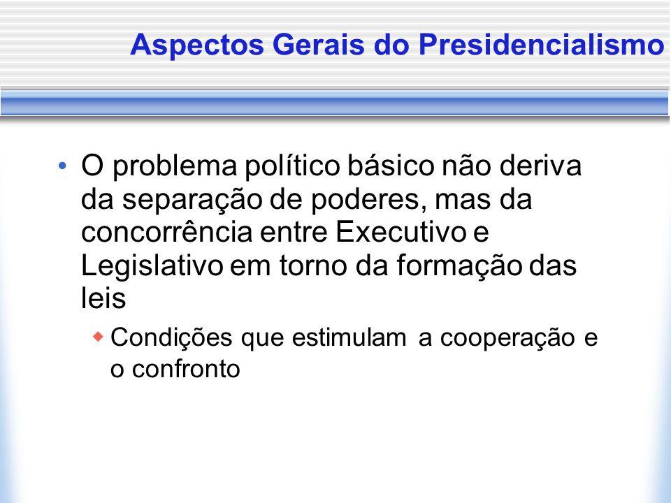 Aspectos Gerais do Presidencialismo