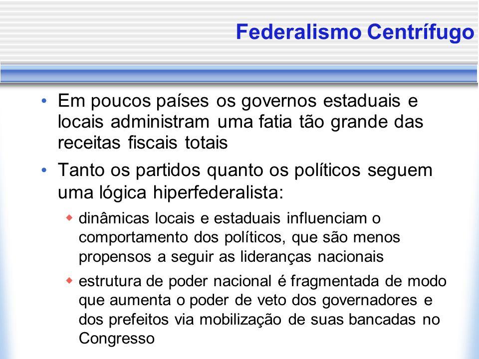 Federalismo Centrífugo