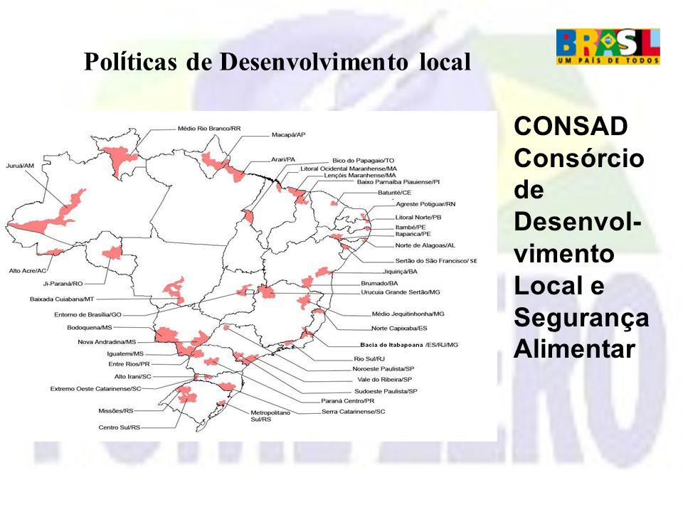 Políticas de Desenvolvimento local