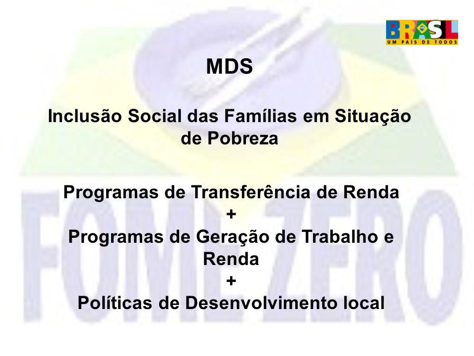 MDS Inclusão Social das Famílias em Situação de Pobreza