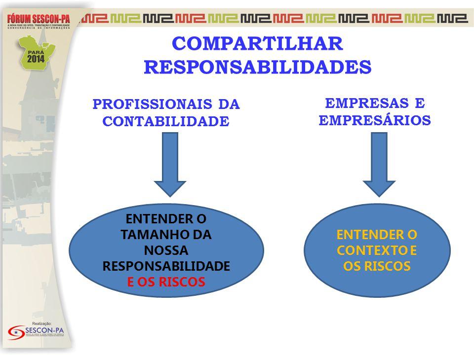 COMPARTILHAR RESPONSABILIDADES