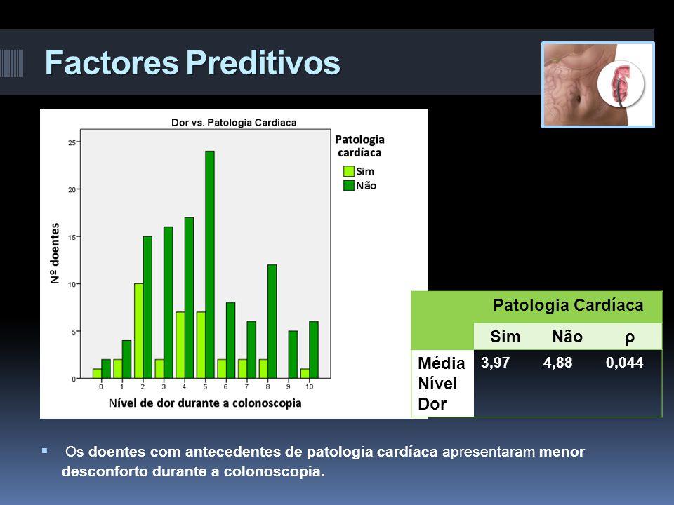 Factores Preditivos Patologia Cardíaca Sim Não ρ MédiaNível Dor
