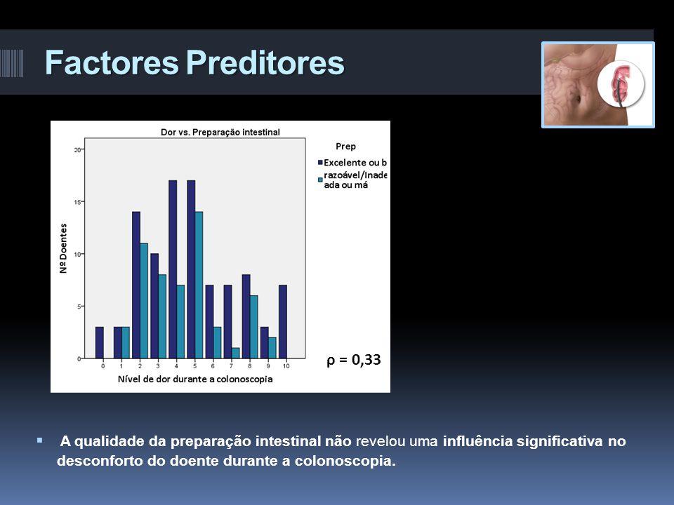 Factores Preditores ρ = 0,33