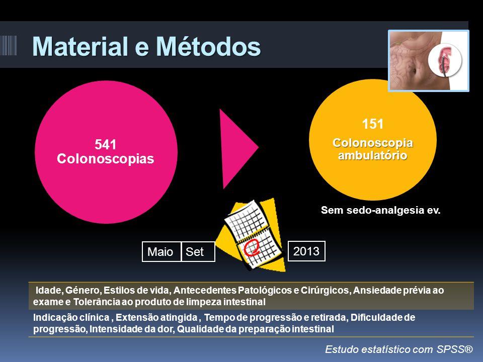 Colonoscopia ambulatório