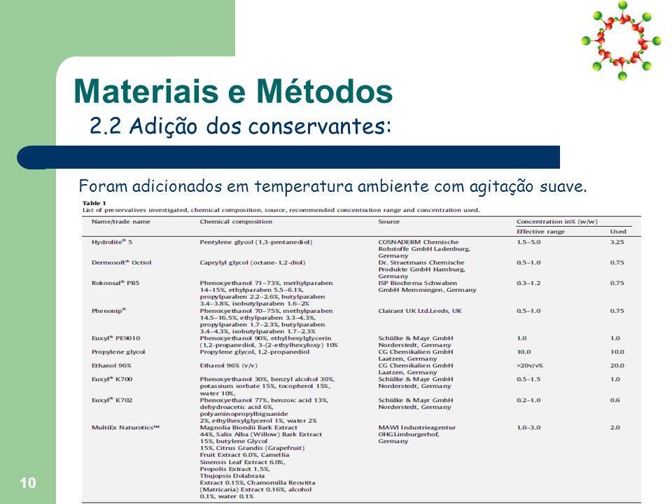 Materiais e Métodos 2.2 Adição dos conservantes: