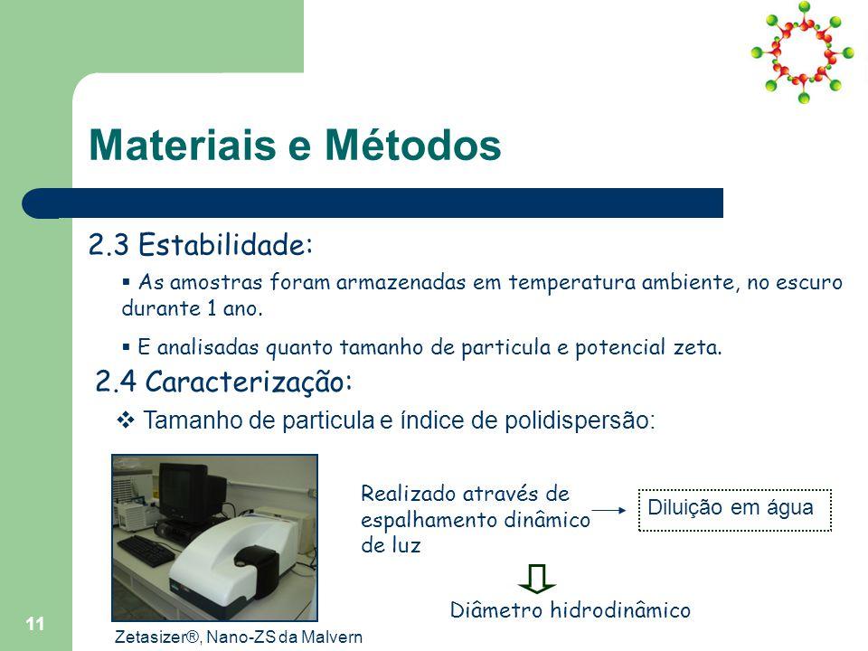 Materiais e Métodos 2.3 Estabilidade: 2.4 Caracterização: