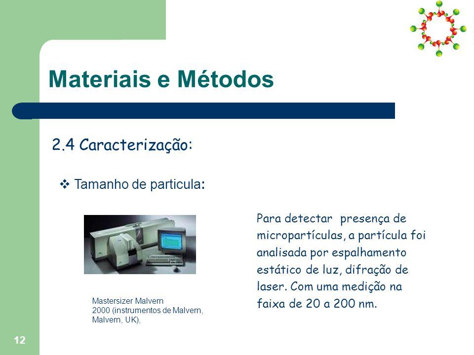 Materiais e Métodos 2.4 Caracterização: Tamanho de particula: