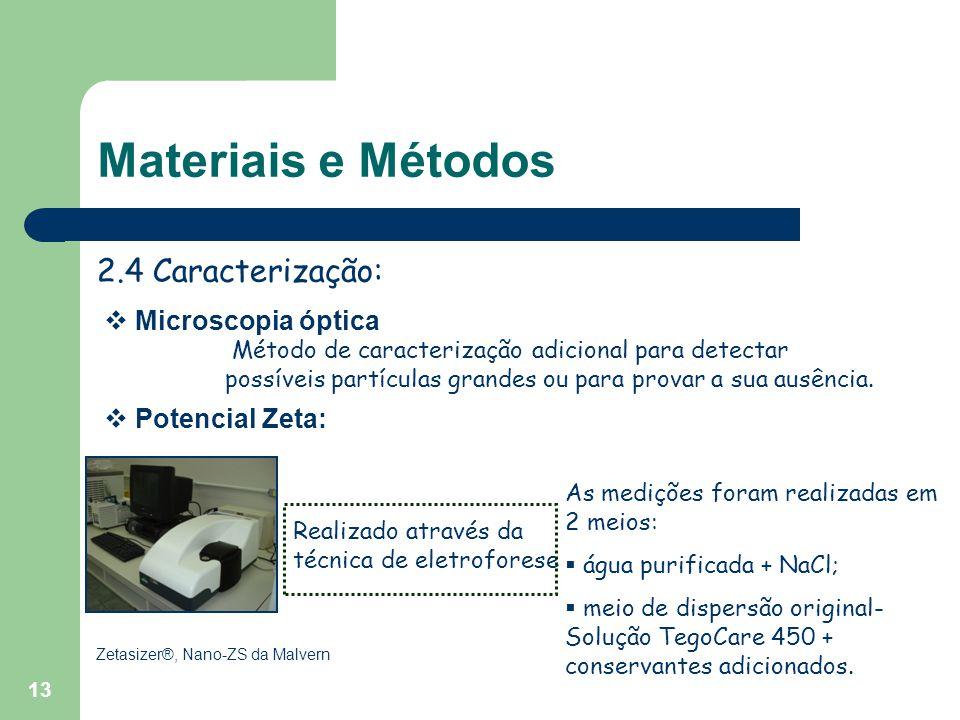 Materiais e Métodos 2.4 Caracterização: Microscopia óptica