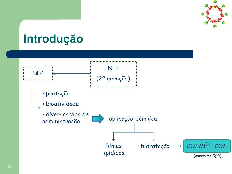 Introdução NLP (2ª geração) NLC proteção bioatividade