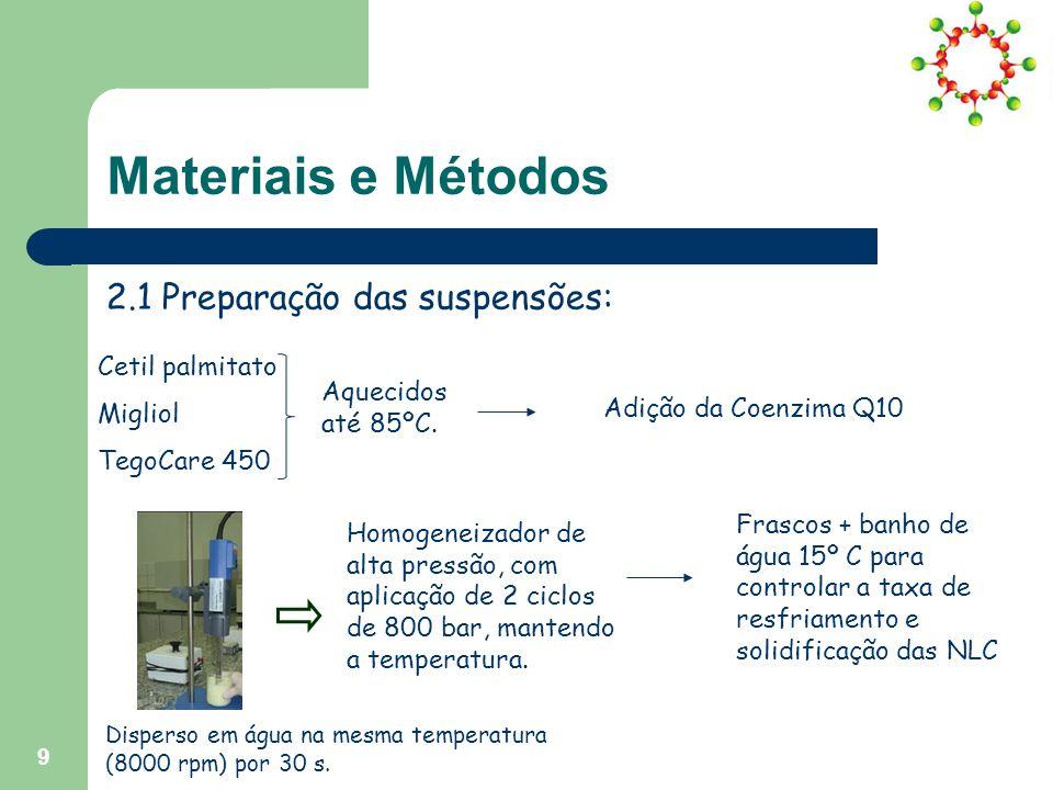 Materiais e Métodos 2.1 Preparação das suspensões: Cetil palmitato