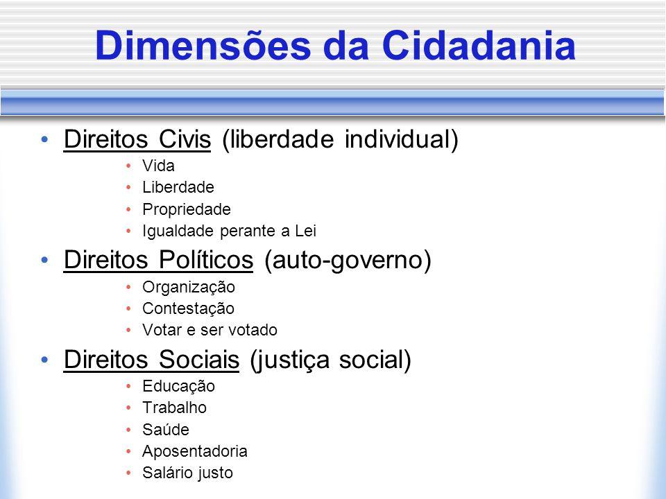 Dimensões da Cidadania