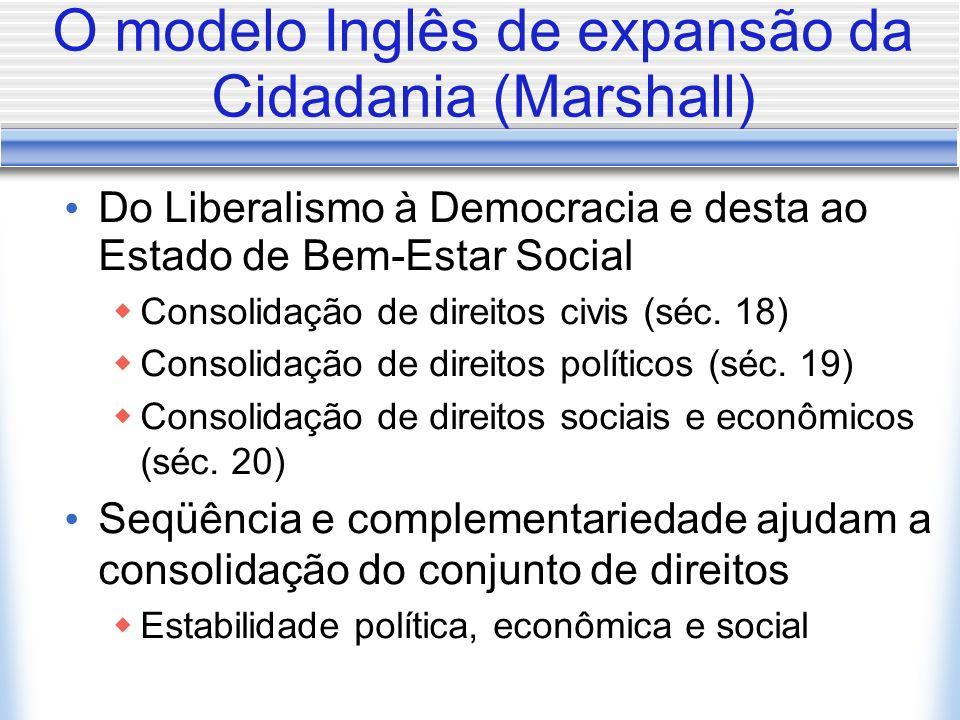 O modelo Inglês de expansão da Cidadania (Marshall)