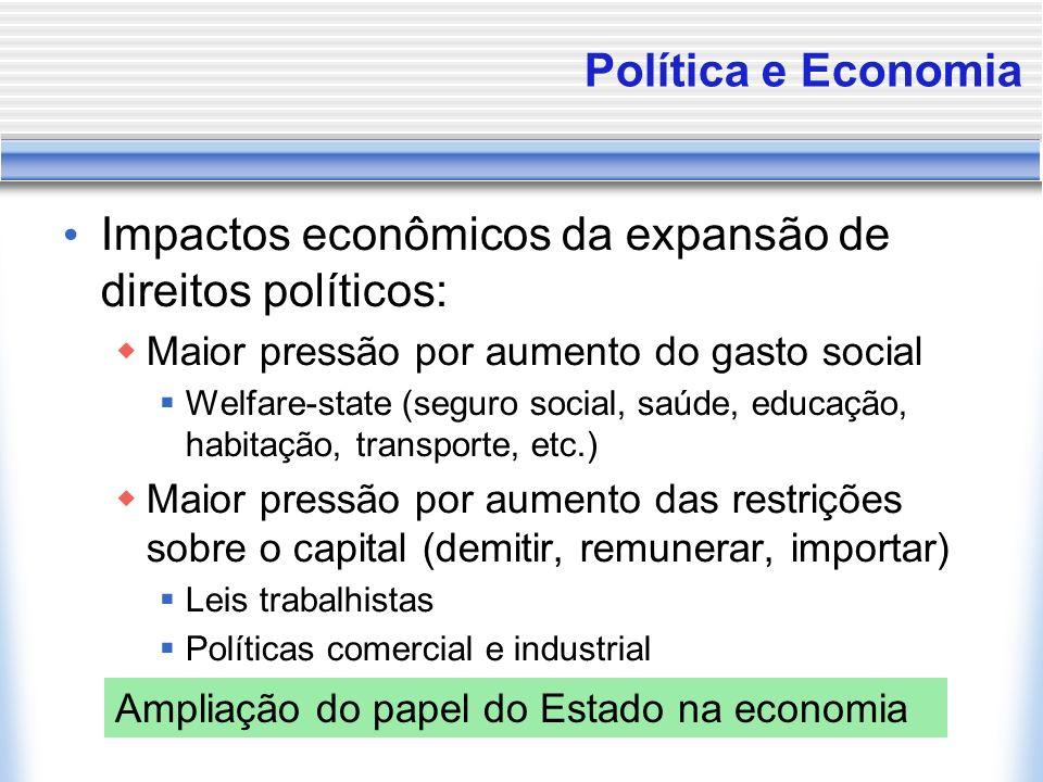 Impactos econômicos da expansão de direitos políticos: