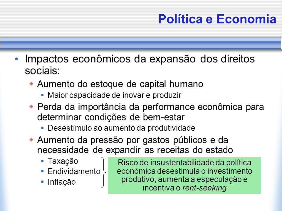 Política e Economia Impactos econômicos da expansão dos direitos sociais: Aumento do estoque de capital humano.
